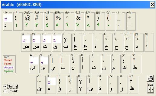Arabic • Farsi • Urdu